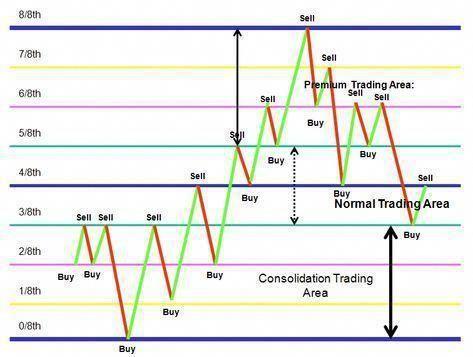 Google sheets finance forex trading