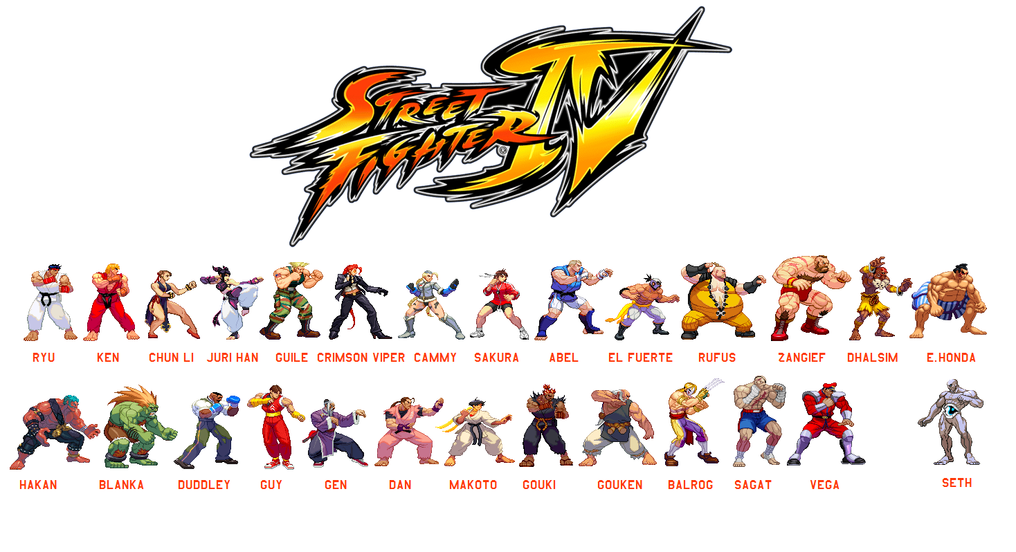 street fighter characters gaming pinterest street