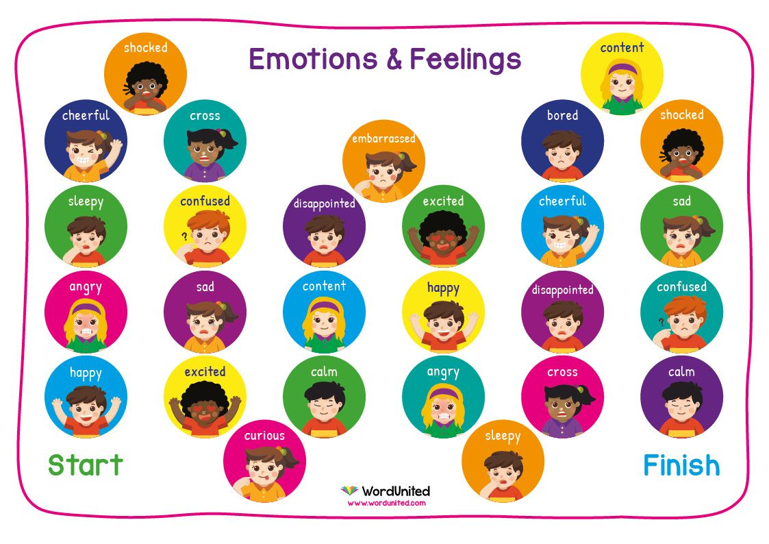 Emotions Board Game In