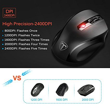 PC 5 Adjustable DPI Levels Laptop MacBook 6 Buttons for Notebook 2.4G Wireless Mouse Portable Mobile Optical Mouse with USB Receiver Black Computer