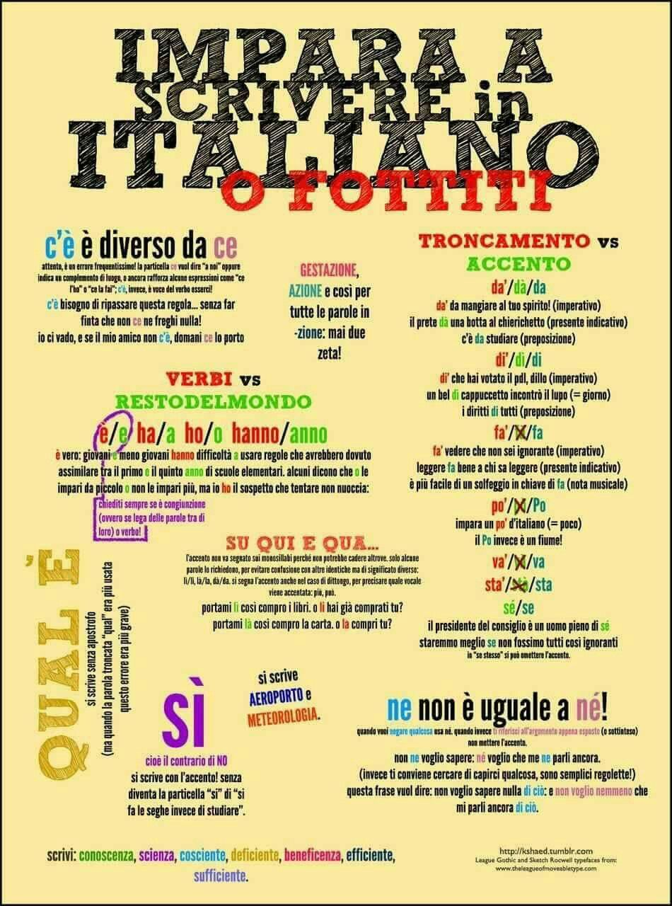 Pin by Silvi Bertrins on Education | Learning italian, Italian