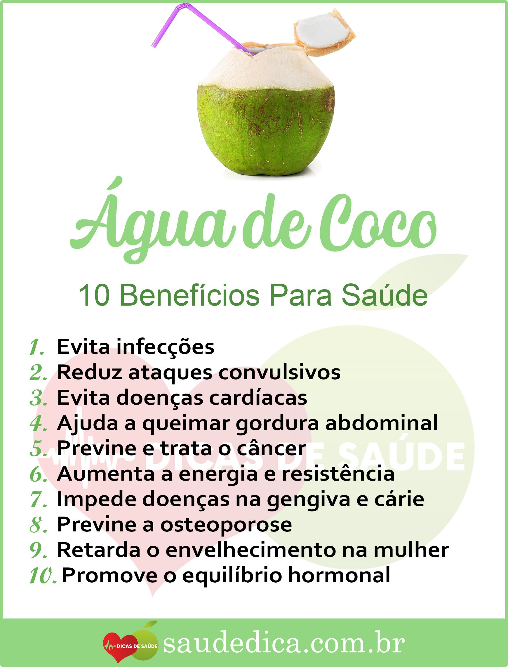 Água de Coco – Benefícios, Usos e Efeitos Colaterais! | Benefícios da água  de coco, Dicas de saúde, Alimentação fitness