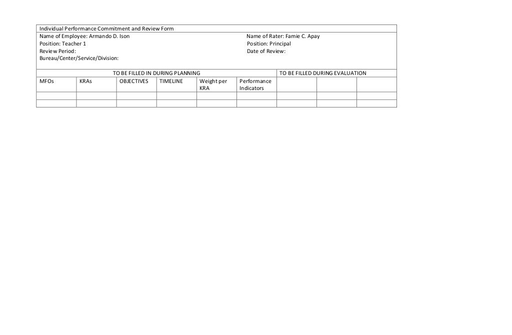 Individual Performance Commitment And Review Form By Rosario