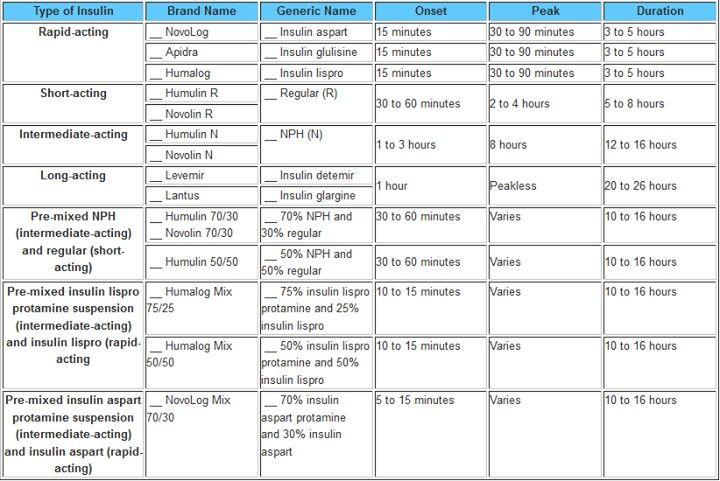 Insulin charts for nurses also mersnoforum rh
