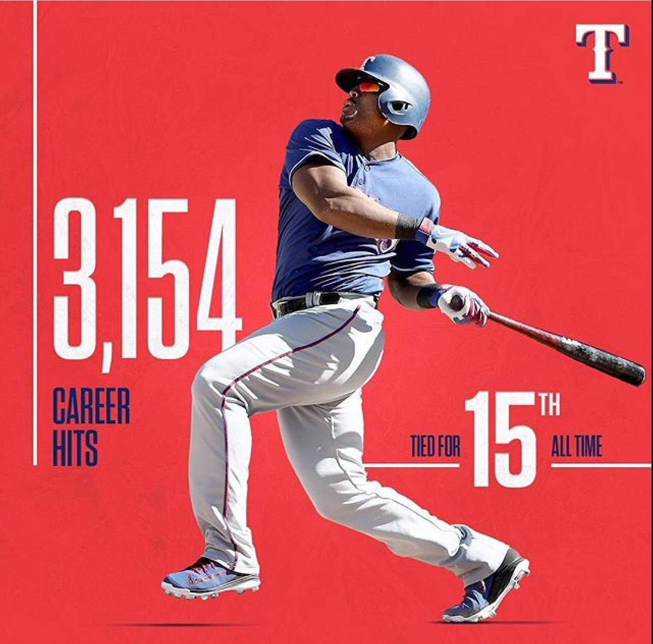Pin By Kathy Hopkins On Cowboys Rangers Stars Mavs Golf Baseball Cards All About Time Texas Rangers