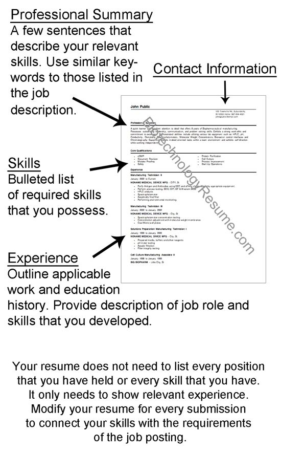 How To Format Your Resume  Biotechnology Gmp    Resume