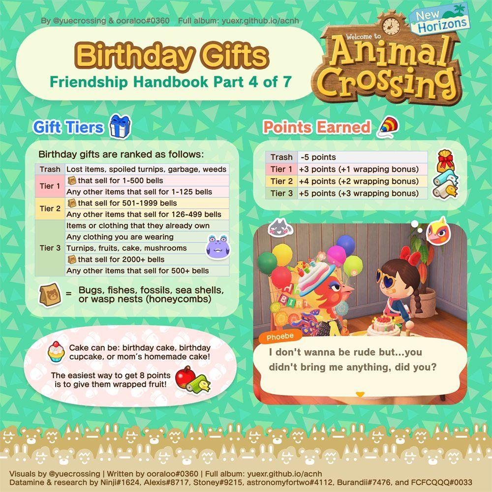 Pin Op Animal Crossing