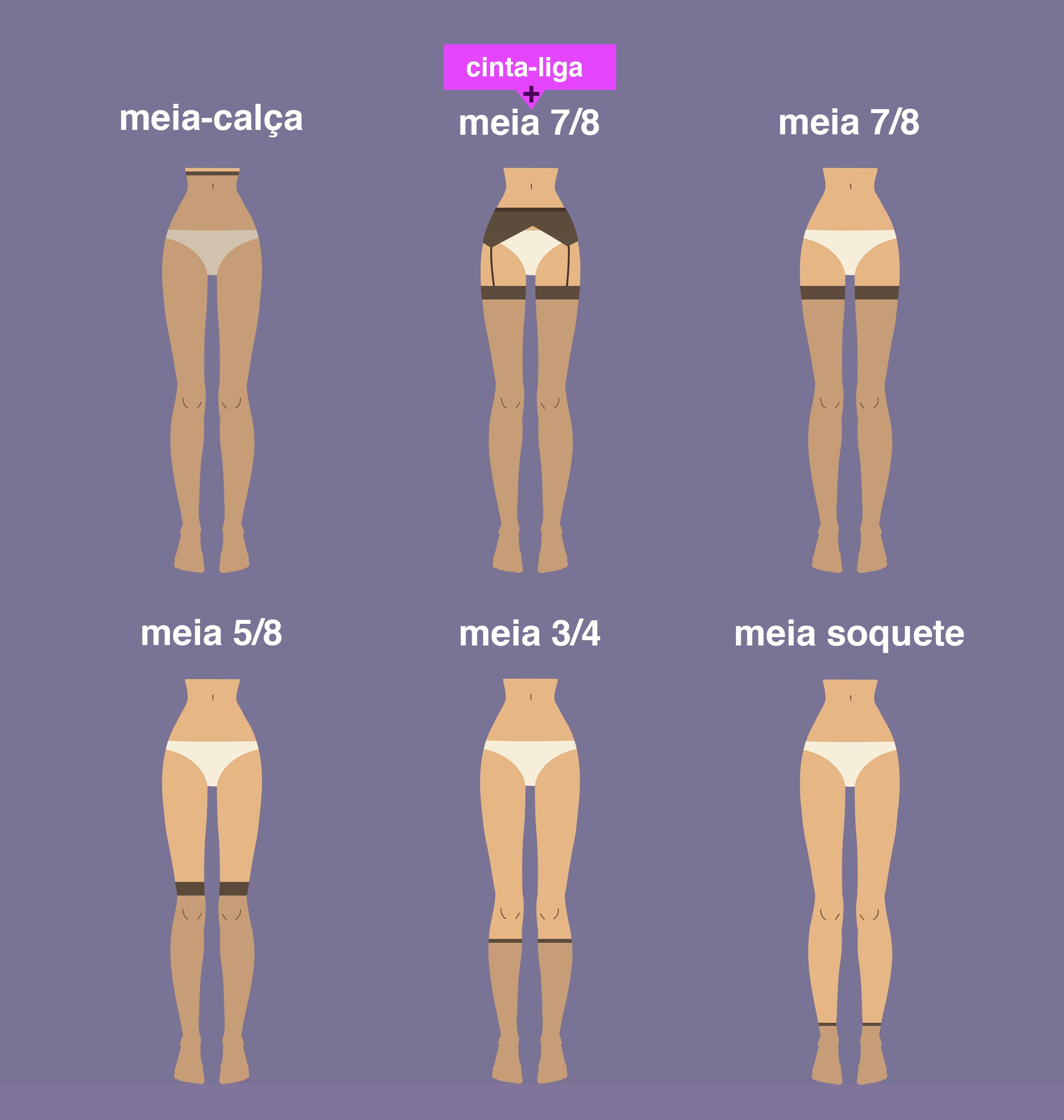 c9b3d518a Achei muito boa essa ilustração explicando de maneira bem didática as  diferenças entre meia-calça