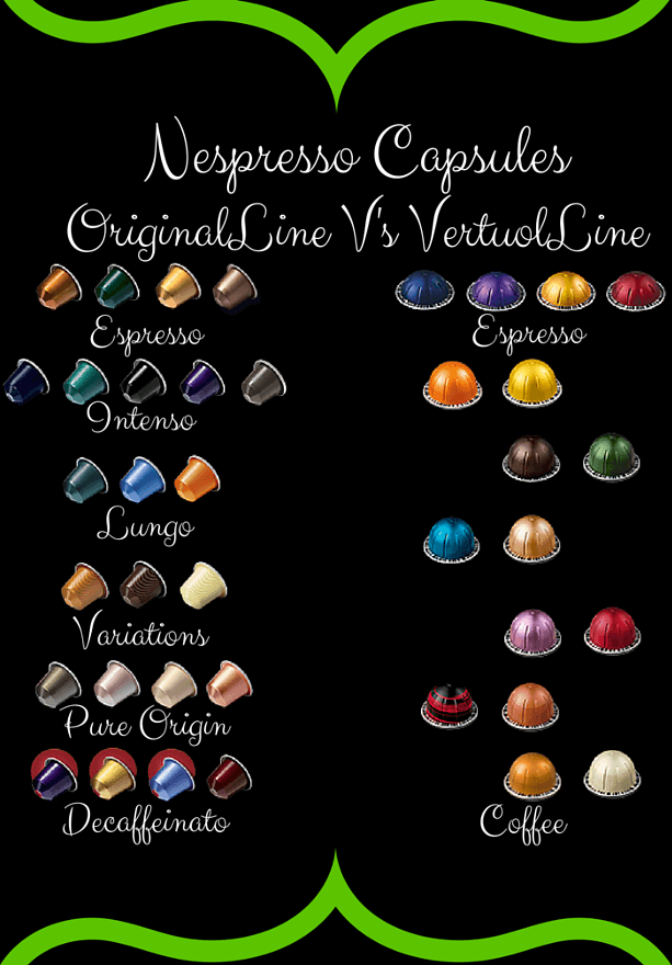 Pin By Marc Parsons On Coffee Lovers Nespresso Coffee Capsules
