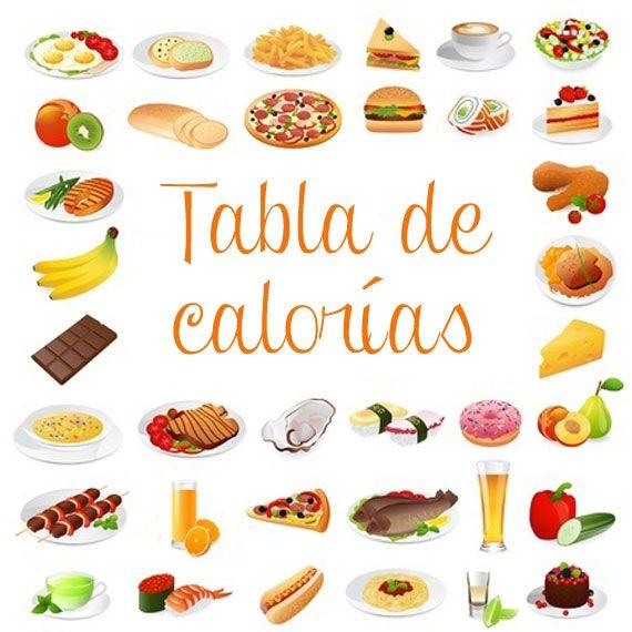 Tabla De Calorías Divina Cocina Tabla Calorica De Alimentos Calorias De Los Alimentos Tabla De Calorías