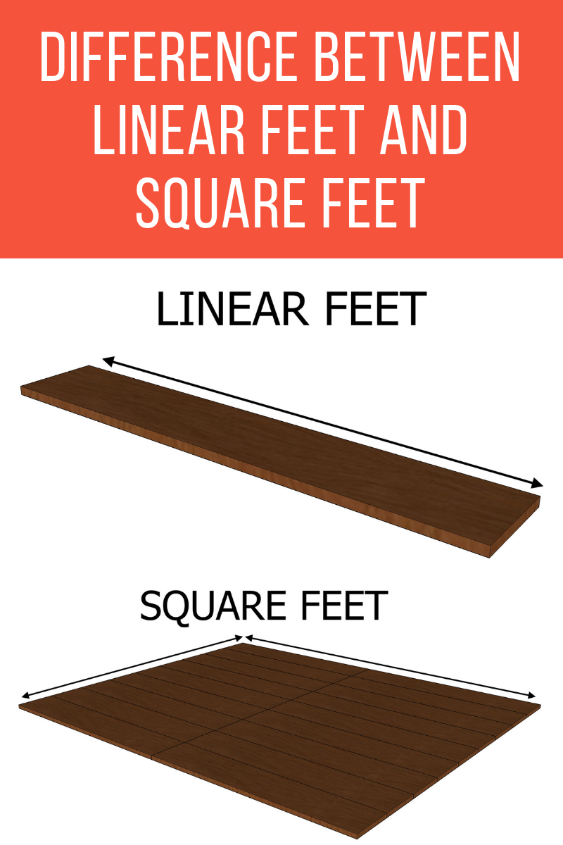 What S The Difference Between Linear Feet And Square Feet Inch Calculator Square Feet Inch Feet Linear