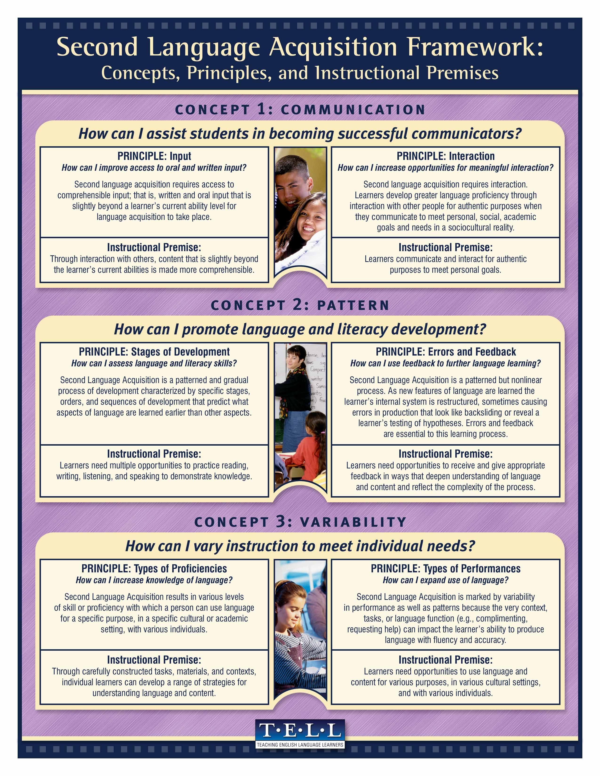 English Worksheet Language Development