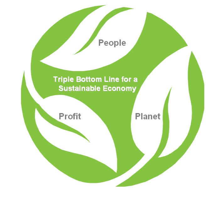 The new economy will have a triple bottom line