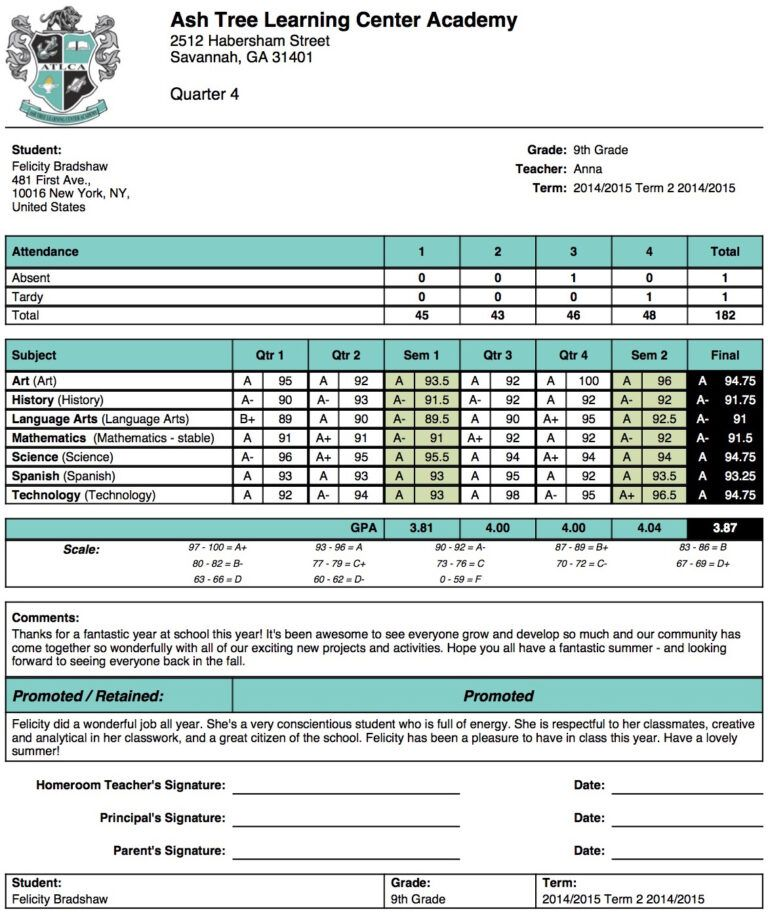 ash tree learning center academy report card template in