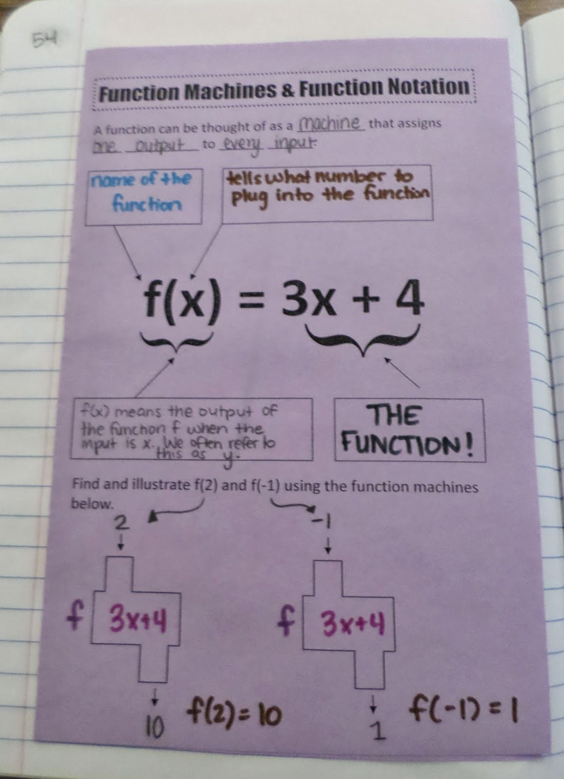 Algebra 1 Function Notation Worksheet Answers