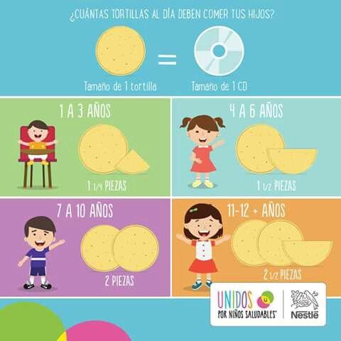 tamaños de porciones para niños pequeños con diabetes