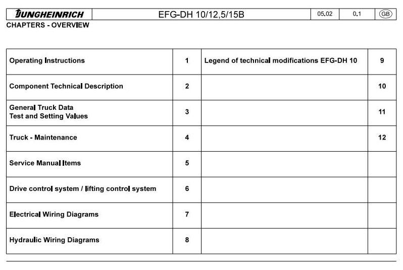 jungheinrich electric forklift truck efg dh series 12 5 15b jungheinrich electric forklift truck efg dh series 12 5 15b 05 1996 01 2003 workshop manual circuit diagramhigh