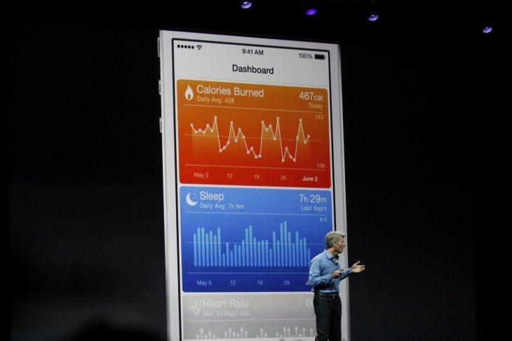 Apple announces HealthKit for iOS 8 to collect health data