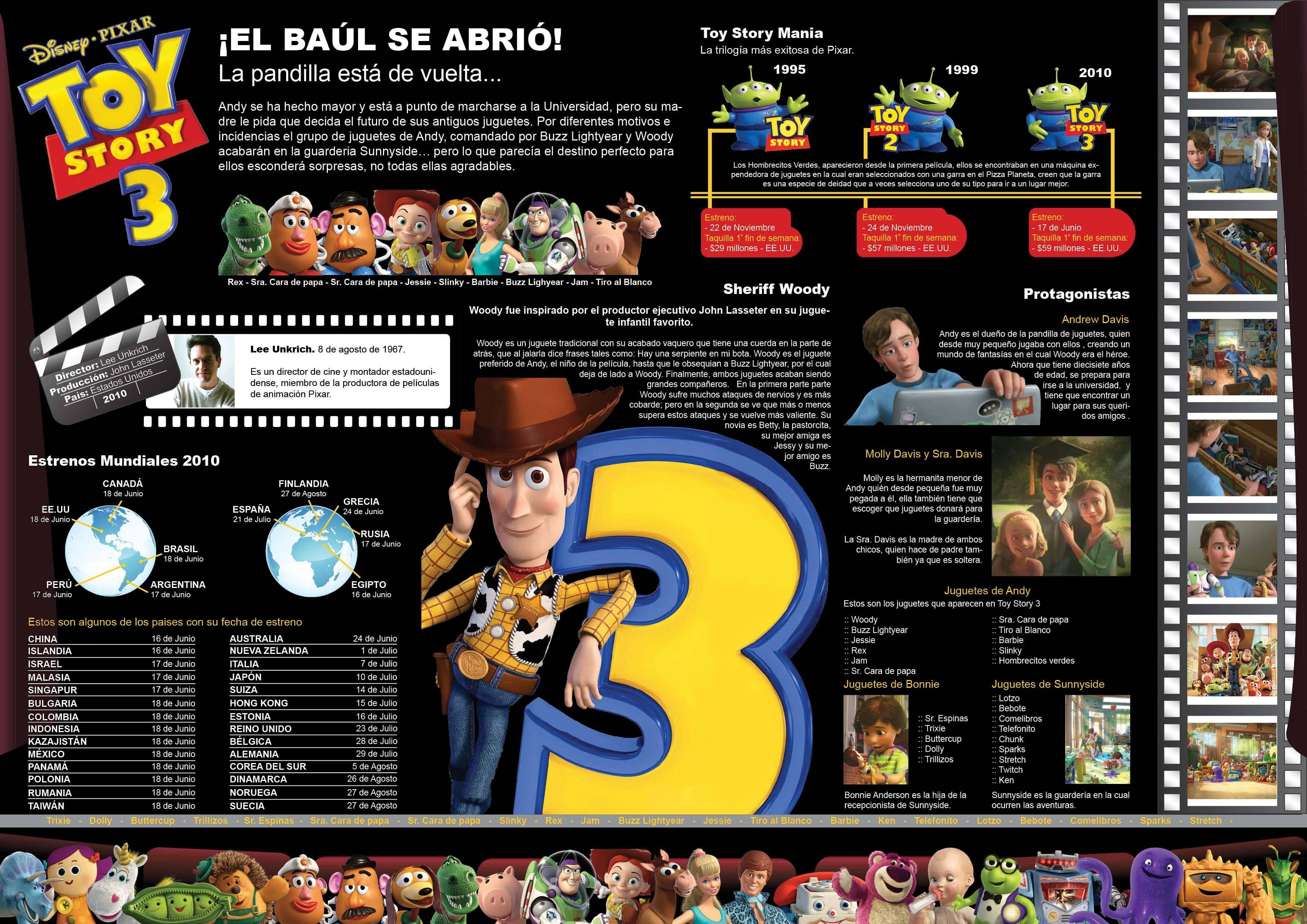 75 Infografias De Películas Información De Cine En Grafic Pelicula Toy Story Toy Story Peliculas