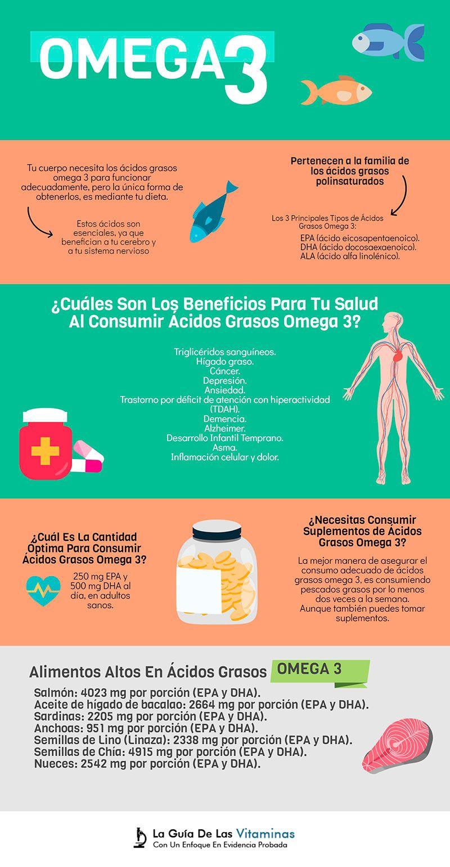 Omega 3 ácidos Grasos La Guía Definitiva La Guía De Las Vitaminas Nutrilite Fitness Nutrition Health Supplements