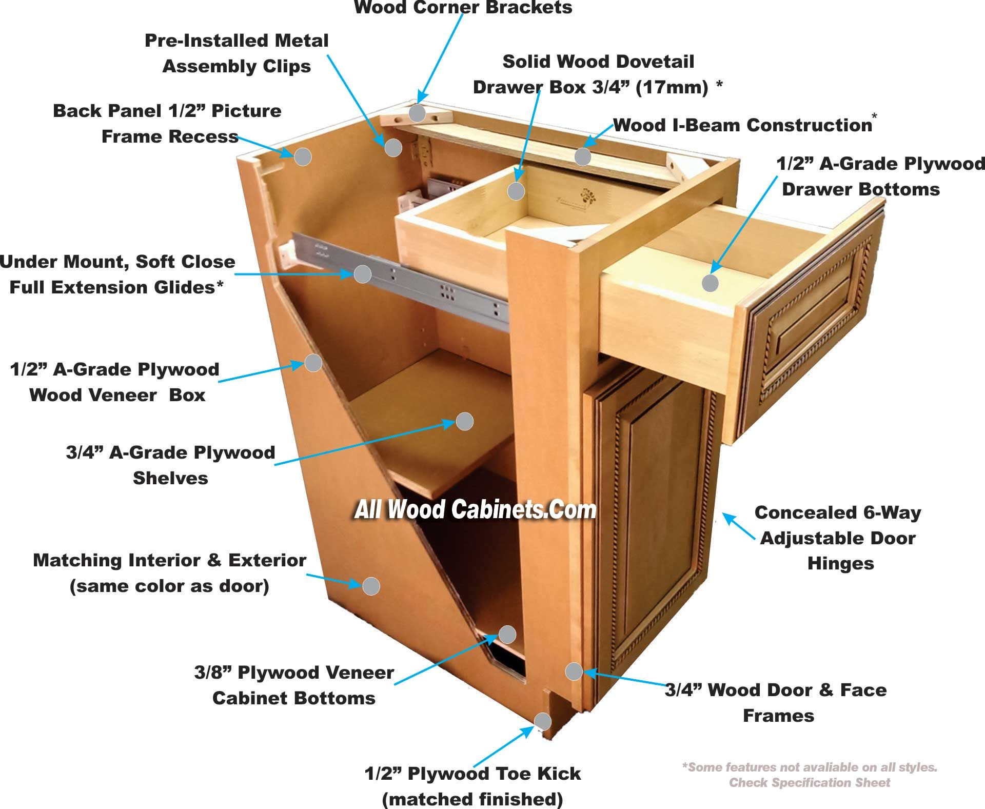 Proper cabinet construction and materials. | Replacement materials ...