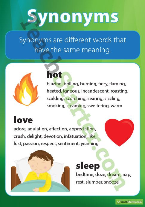 Synonym Poster Teaching Resource Request Synonym Posters Teaching Synonyms Teaching Resources