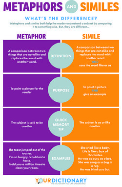 200 Short and Sweet Metaphor Examples