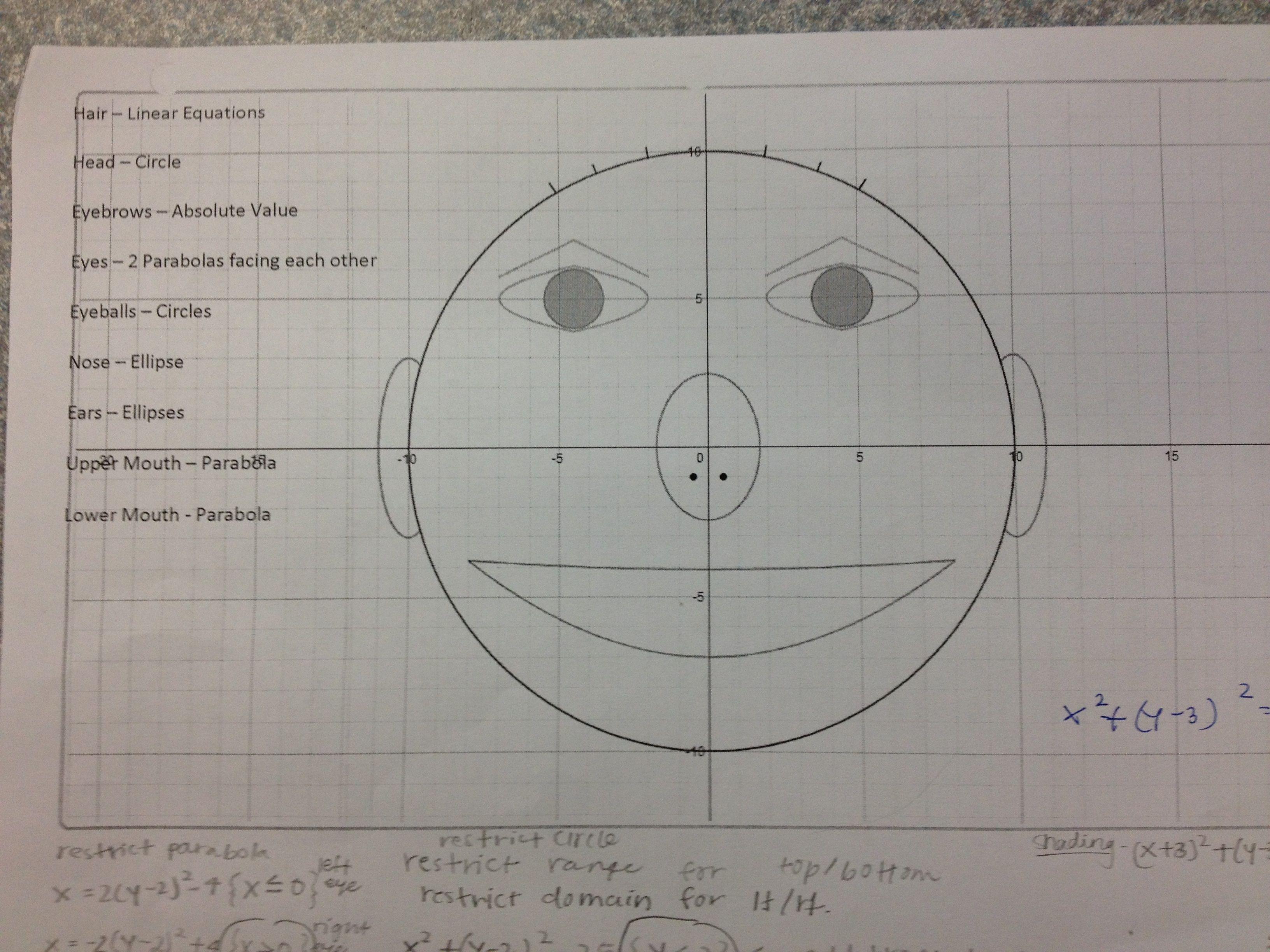 Mr Cornelius Desmos Lesson Math Projects Math Lesson Plans Higher Order Thinking Skills [ 2448 x 3264 Pixel ]