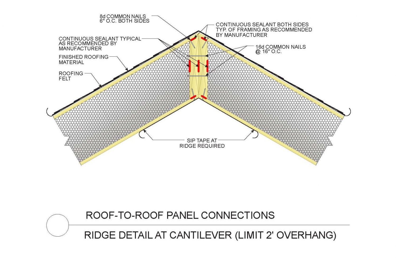 Sips Construction Details Sips Panels Structural Insulated Panels Paneling