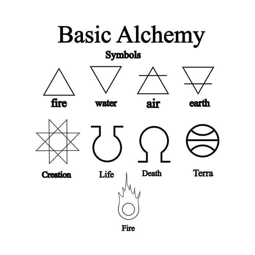 Google image result for httpth09iantartfs71prei2009 alchemical emblems occult diagrams and memory arts alchemy symbols symbols for tattoo buycottarizona