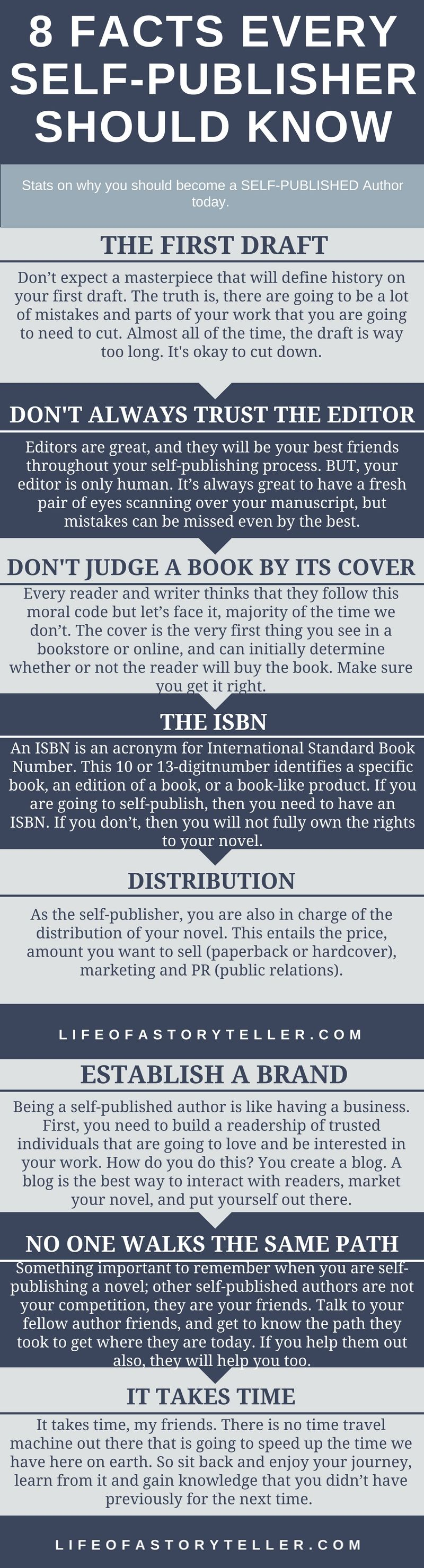 8 FACTS EVERY SELF PUBLISHER SHOULD KNOW