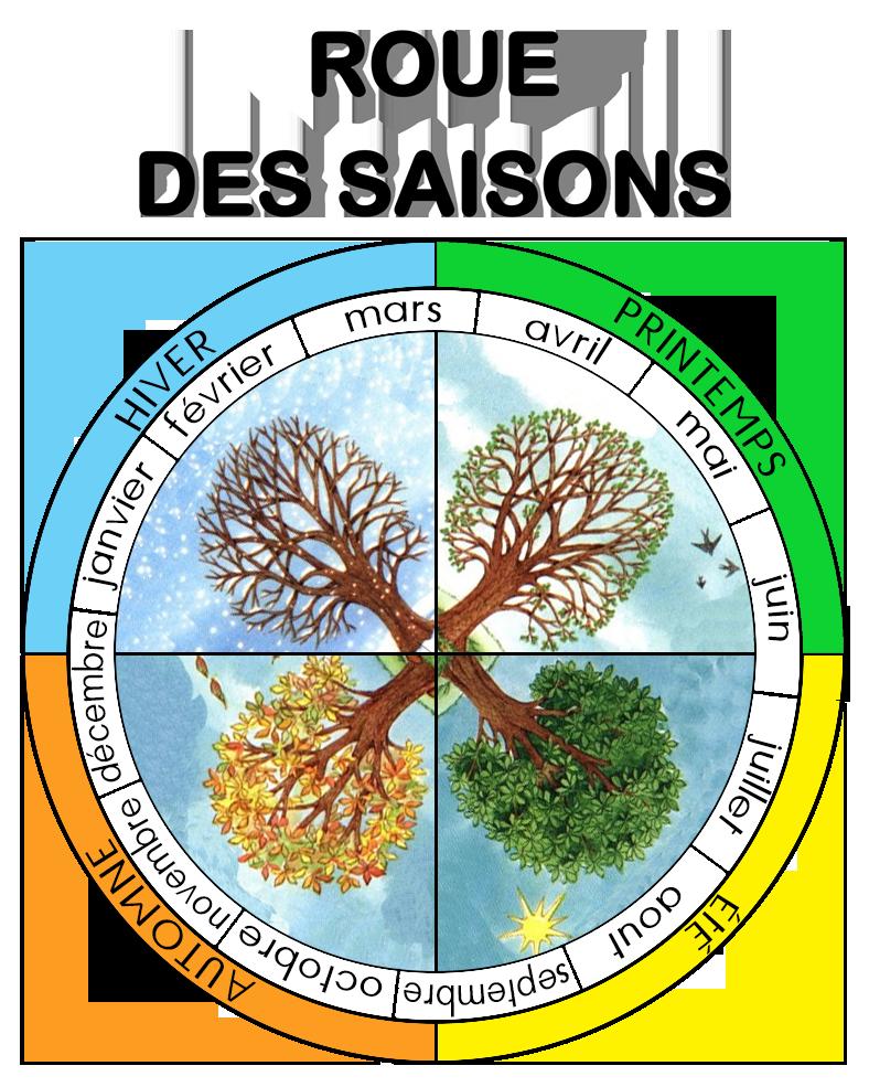 La roue des saisons et des mois dessins illustrations pinterest - Dessin 4 saisons ...