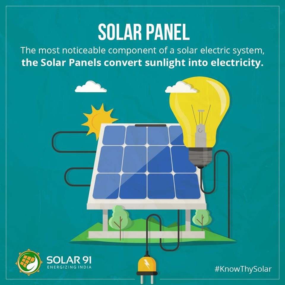 Solar Panel For Solar Energy Solar Electric System Renewable Energy Systems Solar