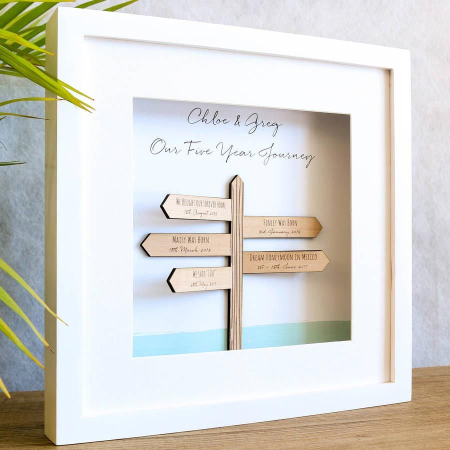 Fifth Wedding Anniversary Gift Guide Wooden Ideas