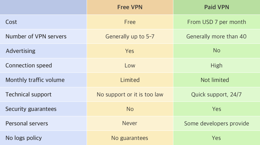 45908820518dc9c19a51cd3462443f33 - Free Vpn To Use With Tor