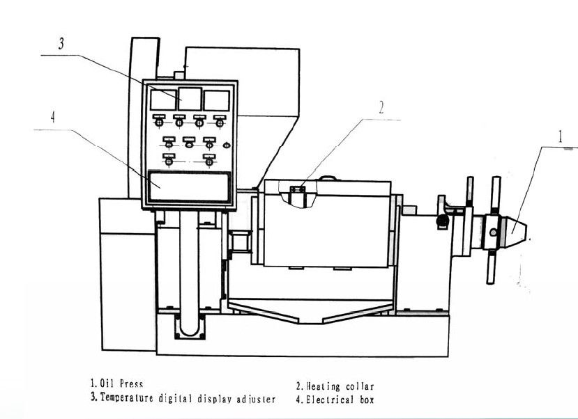 block diagram of the screw oil press with automatic temperature