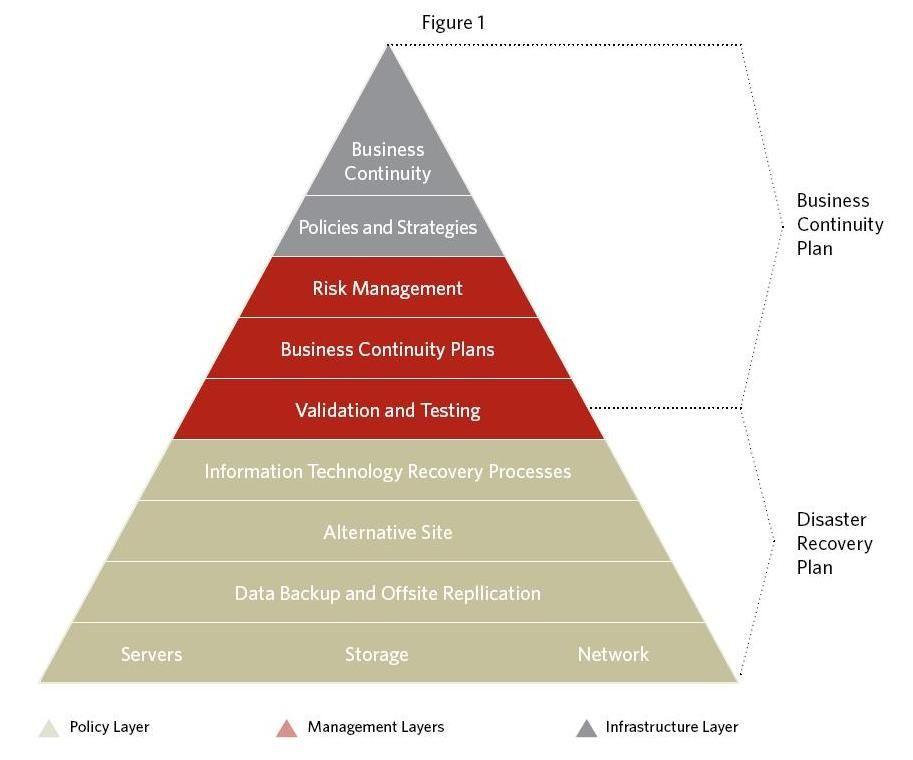 Hedge Fund Bcp Pyramid  Bcp Plans Hedge Funds  Amlioration