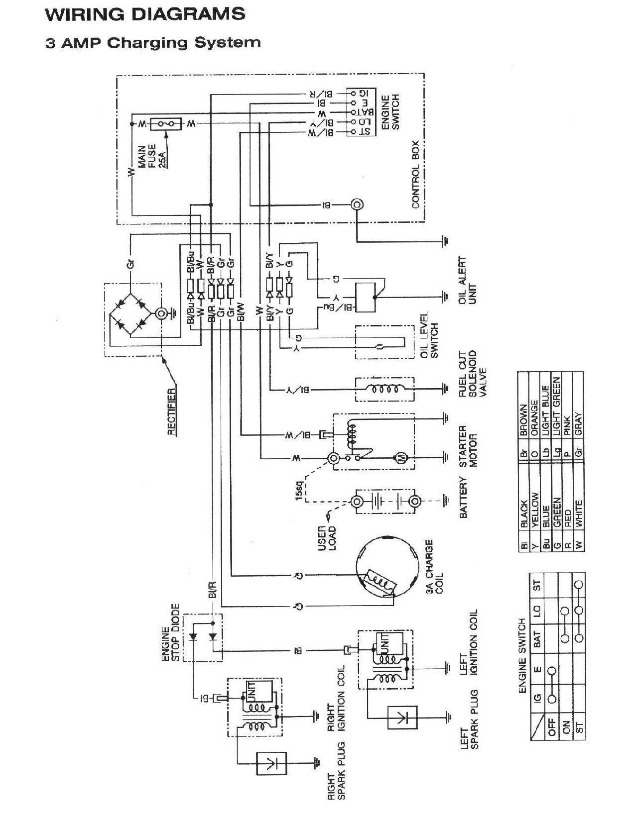 Honda Gx620 Wiring Schematic - Auto Wiring Diagramsaberre.it