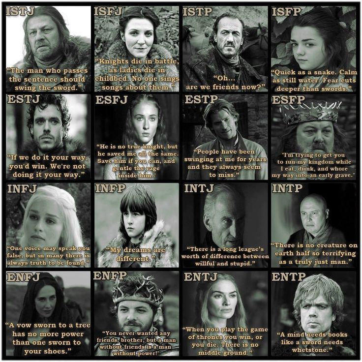Game of Thrones MBTI ISTP INTJ ENFP   ENFP   Mbti, Game of