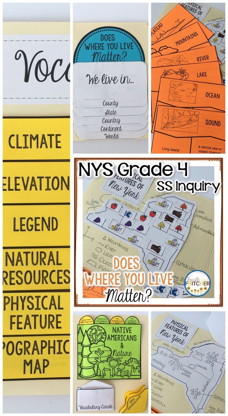 NYS Grade 4 Social Studies Inquiry New York Geography