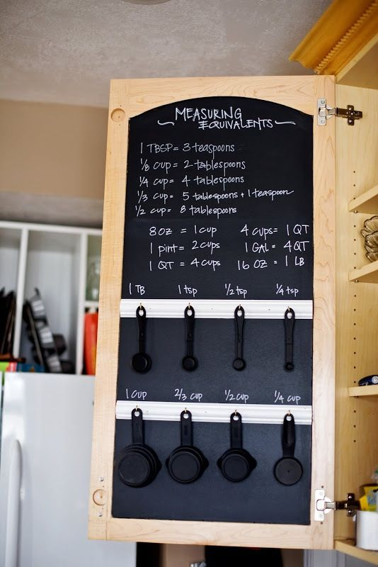 Clever Idea Use the Inside of a Cabinet Door To Hang Measuring Cups! is part of  - Looking for a clever way to store your measuring spoons and cups  Put the backside of your kitchen cabinets to use!