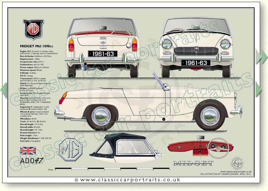 Ford Anglia Super 123e 1962 67 Classic Car Portrait Print With
