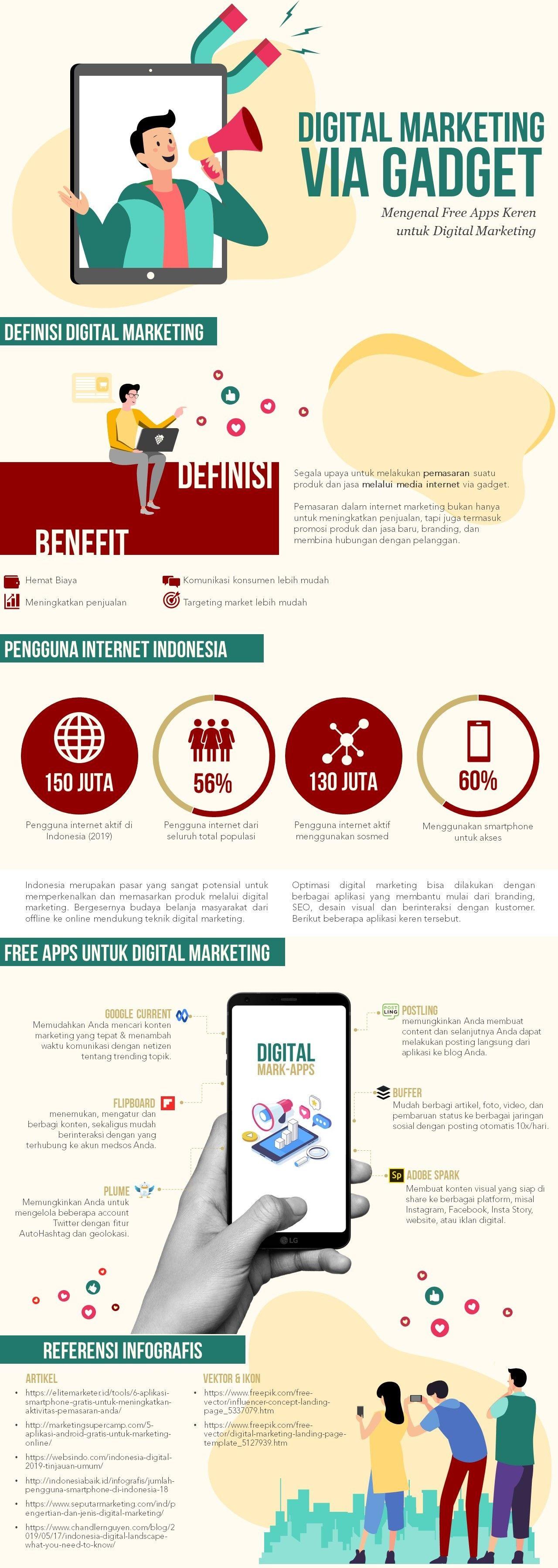 Free Apps Untuk Digital Marketing Aplikasi Marketing Pemasaran