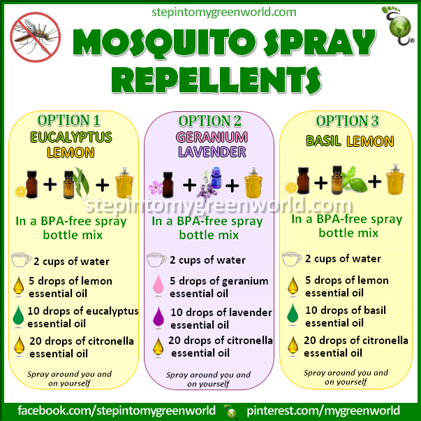 Mosquito Spray Repellents - az has bad Mosquitos this year, so trying this!