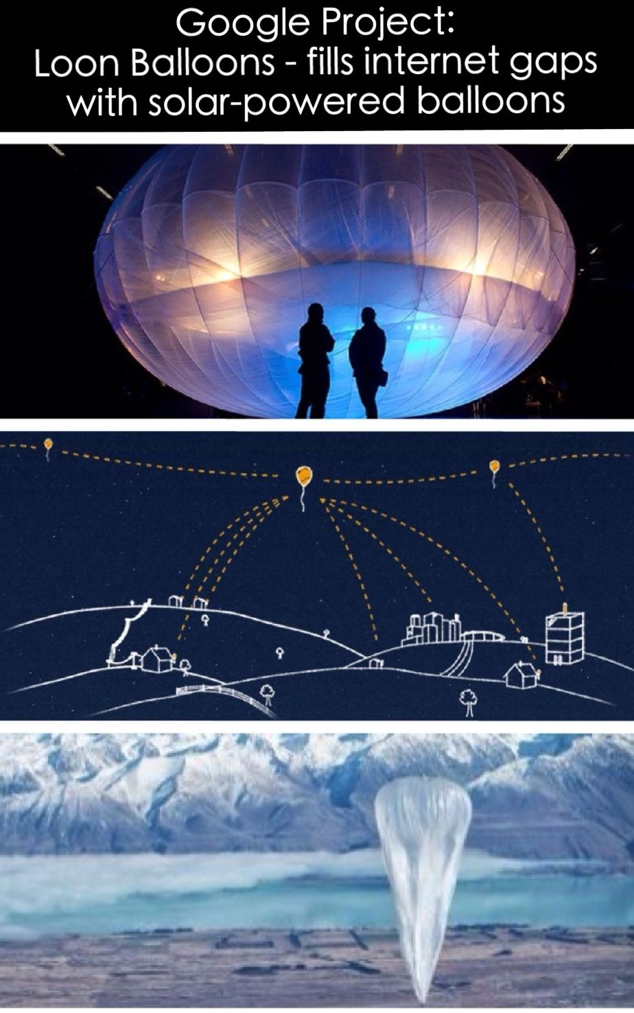 Google Unveils Its Project Loon Wi Fi Balloons In Pictures Balloons Projects Solar Power