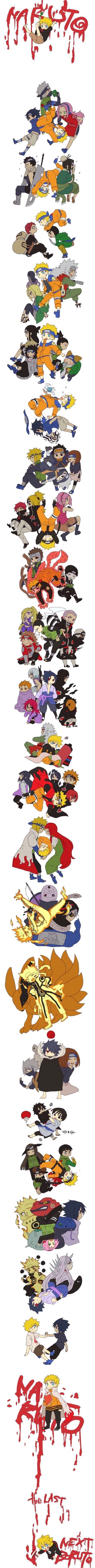 Photo of Full story of Naruto
