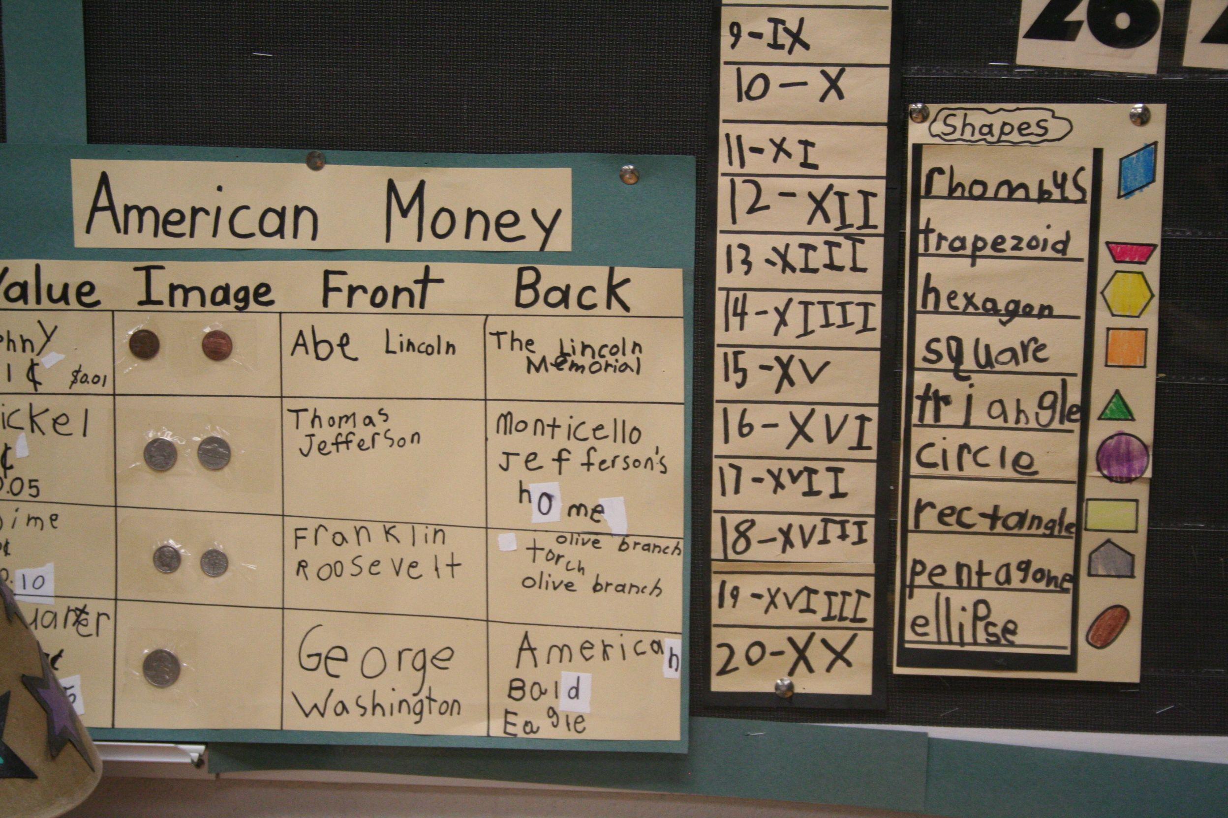 Money Roman Numerals Shapes