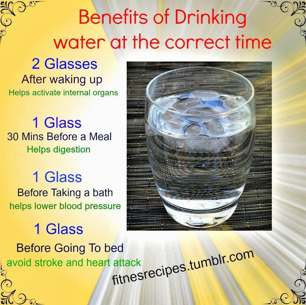 Benefits Of Drinking Water At The Correct Time Benefits Of Drinking Water Water Benefits Drinking Water