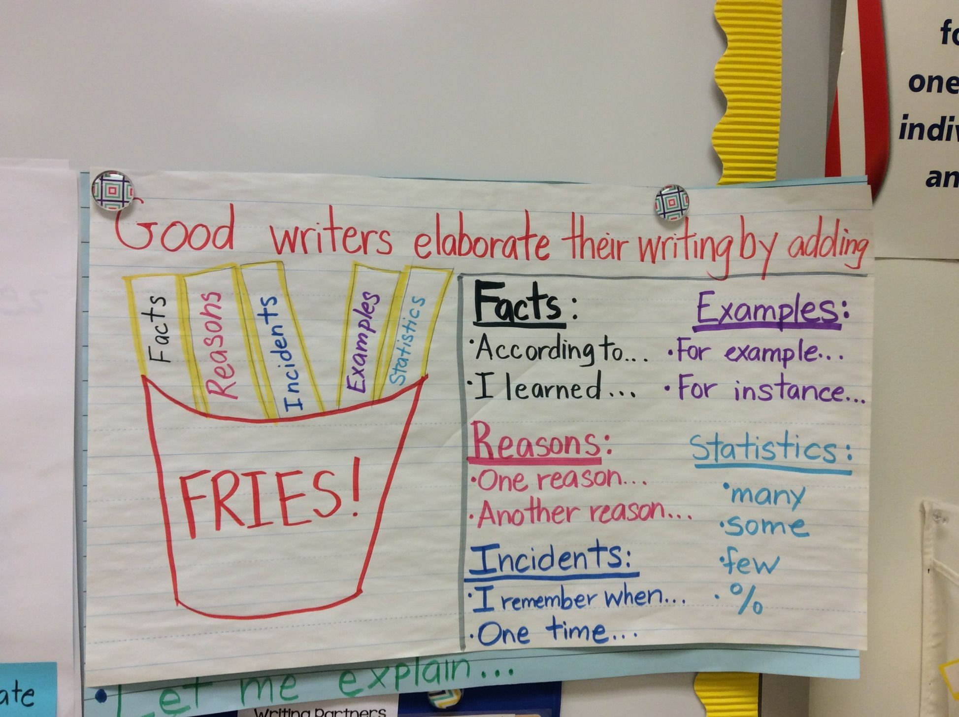 Elaborate On Your Writing By Adding Fries Facts Reasons Incidents Examples Statistics Franquinh 4th Grade Writing Teaching Ela Speech And Language