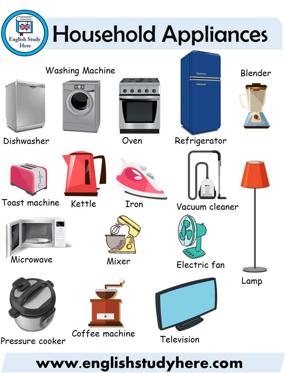 Household Appliances Names English Study Here Learn English Household Household Appliances